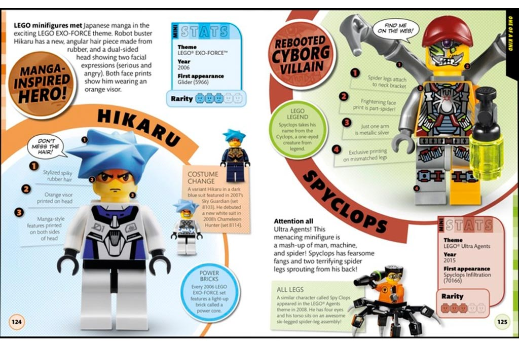 Na, wen haben wir denn hier? | © DK/ Lego Group