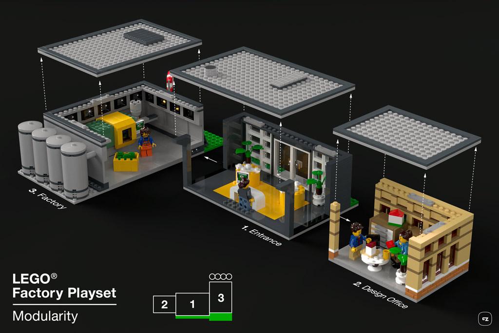 Factory playset | © Kavács Jónás
