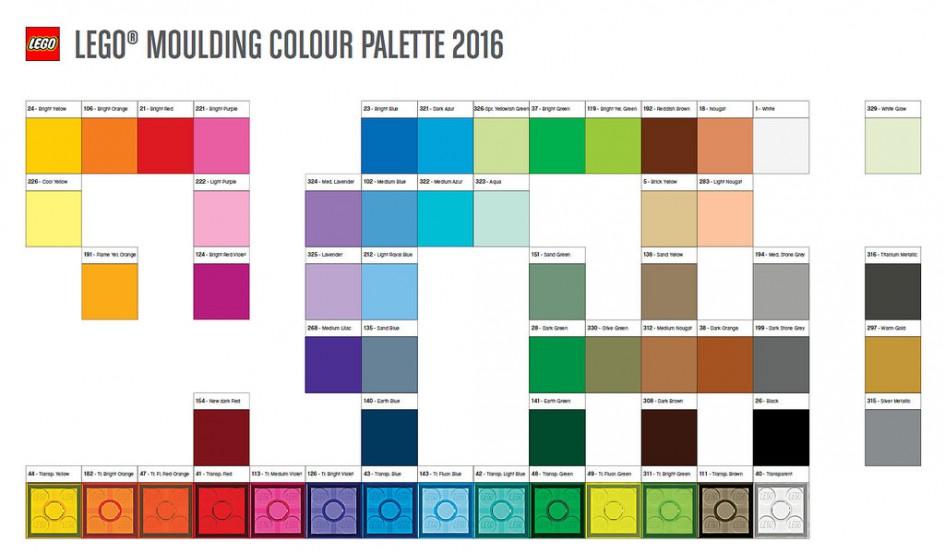 Lego Farbpalette: Alle aktuell erhältlichen Farben in der Übersicht ...