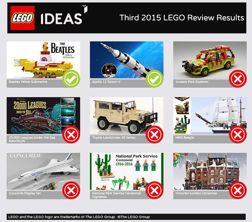 2 aus 9 | © LEGO Ideas