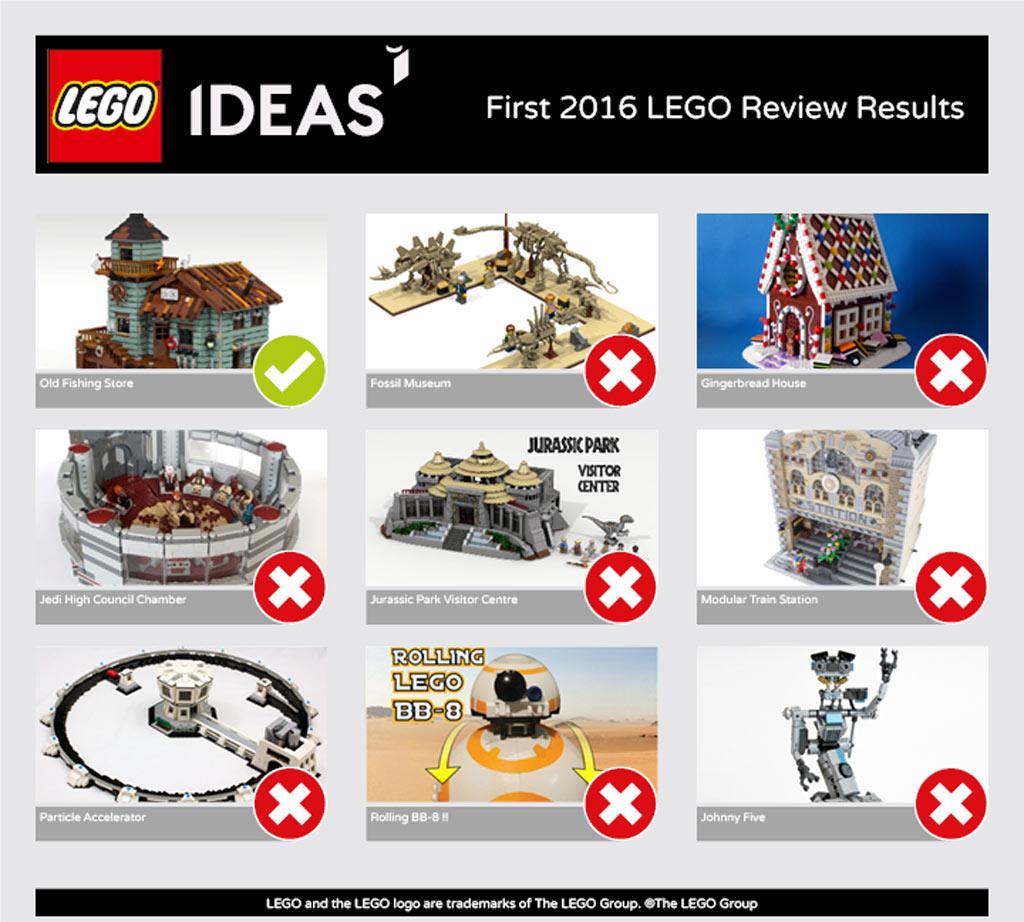 Ein Set kam durch, acht bleiben leider auf der Strecke. | © LEGO Ideas