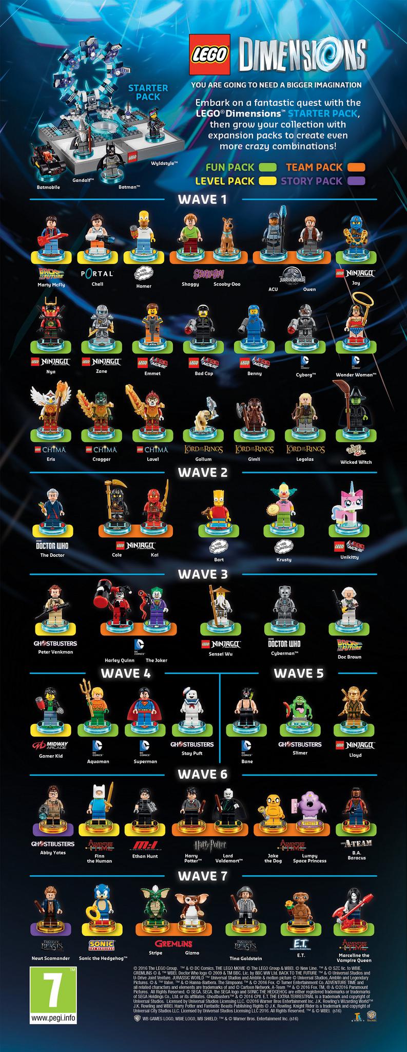 LEGO Dimensions: Sieben Wellen bis Jahresende | © LEGO Group / Warner Bros.