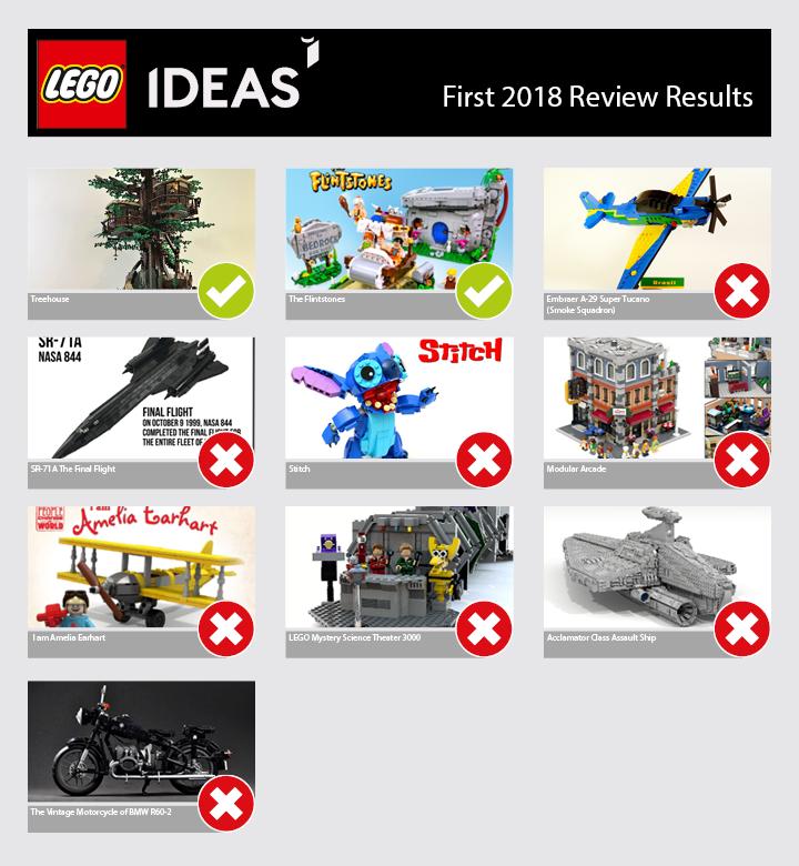 first-2018-lego-review zusammengebaut.com
