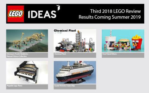 dritte-review-runde-lego-ideas-2018 zusammengebaut.com
