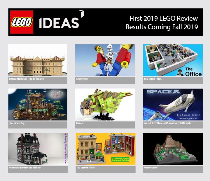 erste-review-runde-2019-uebersicht-modelle-lego-ideas zusammengebaut.com