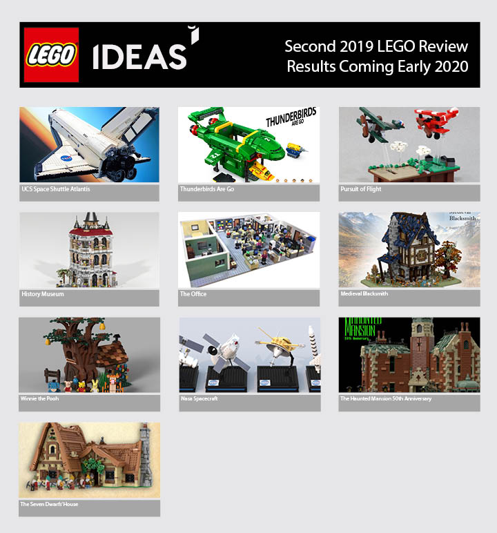 lego-ideas-second-review-results-2020 zusammengebaut.com