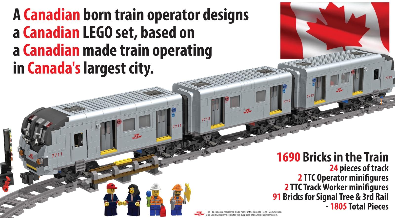 lego-ideas-toronto-rocket-subway-train-legovader217-2019-4 zusammengebaut.com