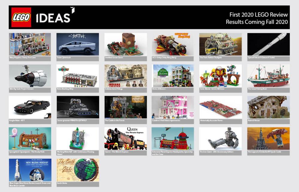 lego-ideas-erster-review-zeitraum-2020 zusammengebaut.com