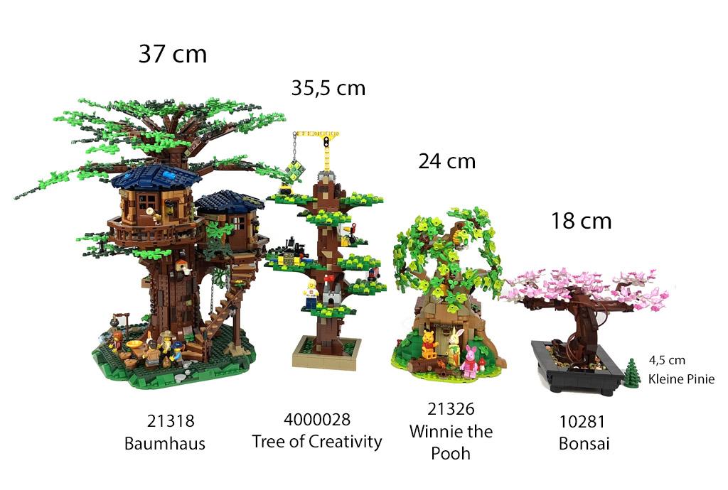 Vergleich der LEGO Bäume Bäume